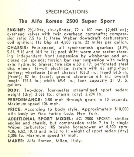 Top 10 Alfa Romeo 06