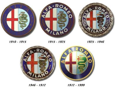 Top 10 Alfa Romeo 15